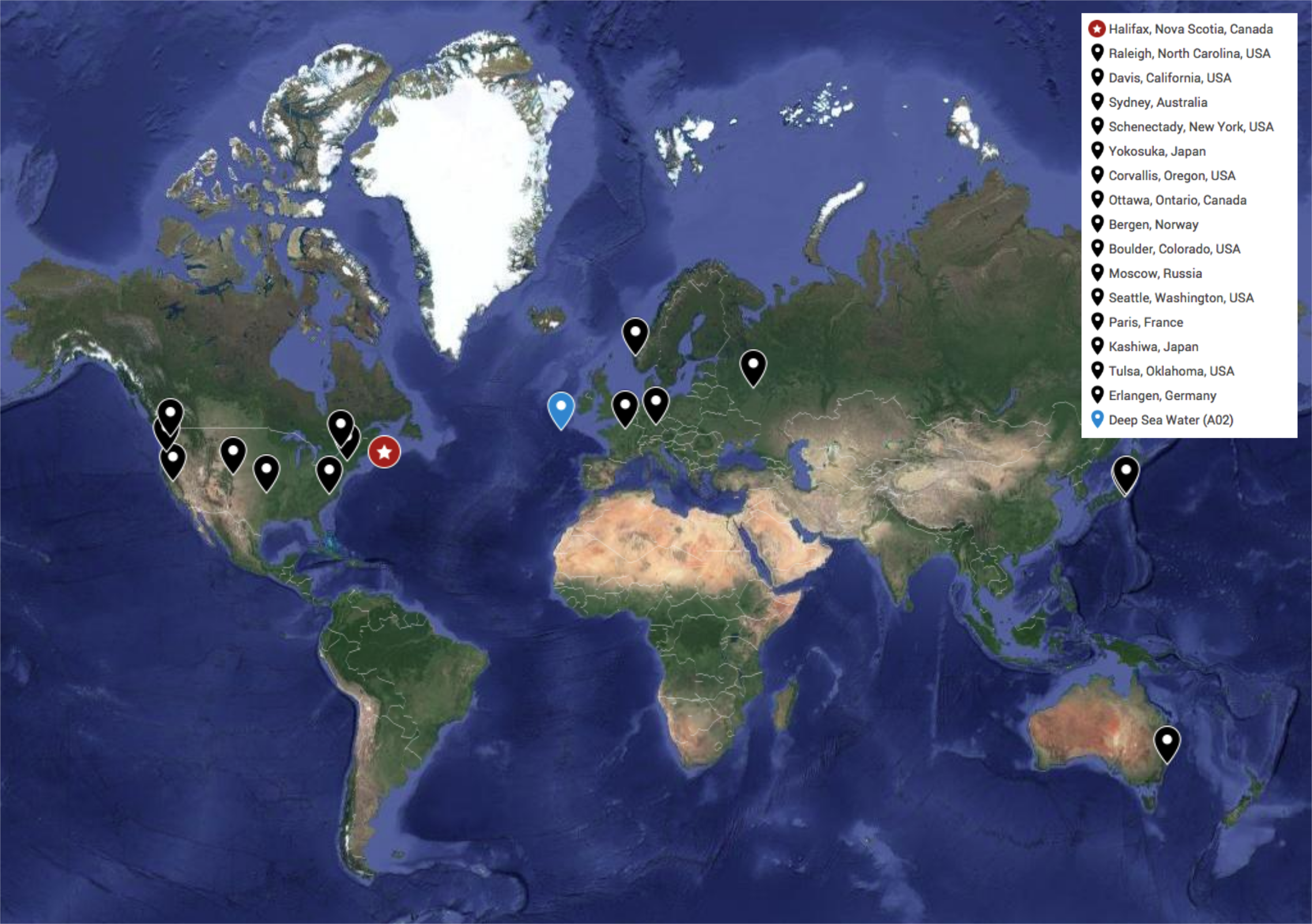 An international inter‑comparison of carbon isotope