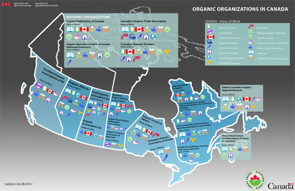prepared by the organic value chain roundtable this document maps and charts the many organic stakeholder organizations in canada