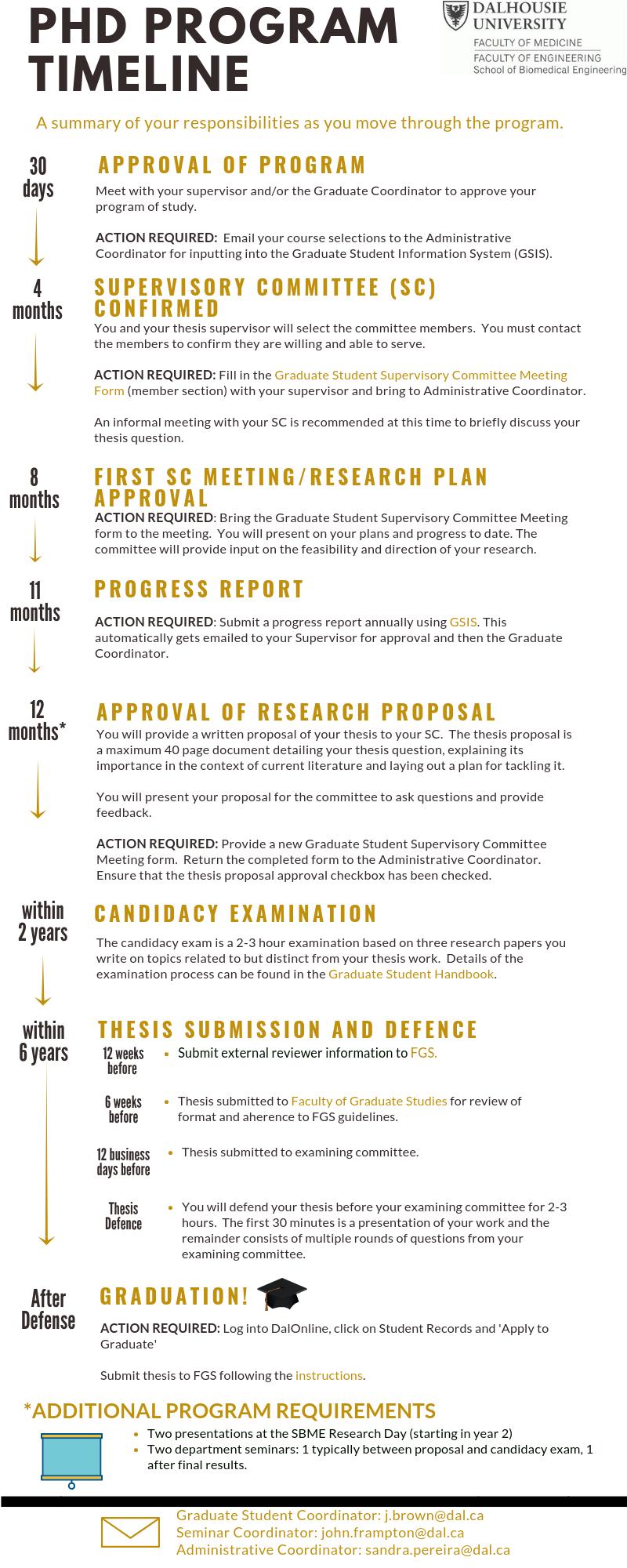 PhD Program Timeline - School of Biomedical Engineering