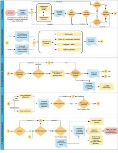 PP Process Flow_June 7