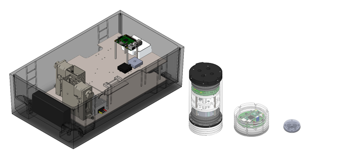 The planned evolution of Dr. Sieben's lab-on-a-chip.
