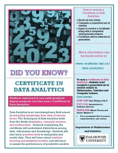 Data Analytics Poster