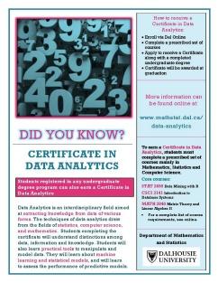 Data Analytics Poster