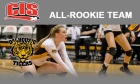 Dumont named to CIS All‑Rookie team
