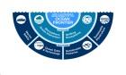 OFI invests $25M in North Atlantic ocean research