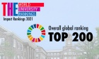 Dalhousie ranks among top 200 universities actively contributing to a better future for everyone